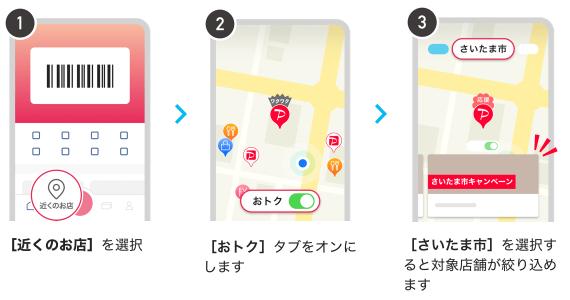 さいたま市×PayPay 20%還元キャンペーン
