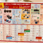 【2021年福袋】コクーンシティの福袋まとめ 1月1日(火)10時販売開始