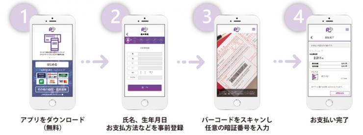 PayB で埼玉県の県税を支払う方法